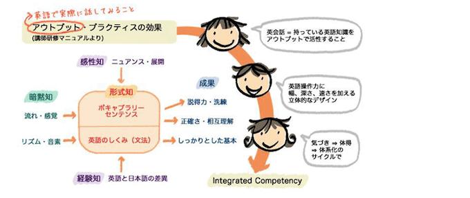 mypaceenglish